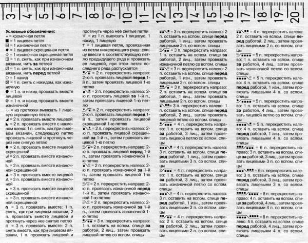 Условные обозначения схемы