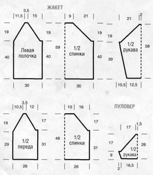 Схема вязания двойки